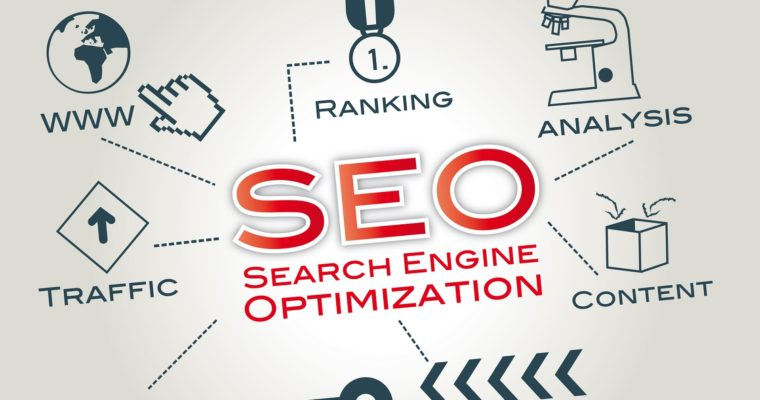 How To Look For The Best Search Engine Optimisation